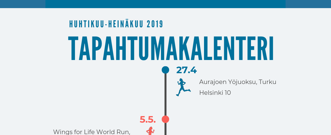 Juoksua, triathlonia, luontoseikkailua – Katso huhti-heinäkuun urheilupahtumat Suomessa